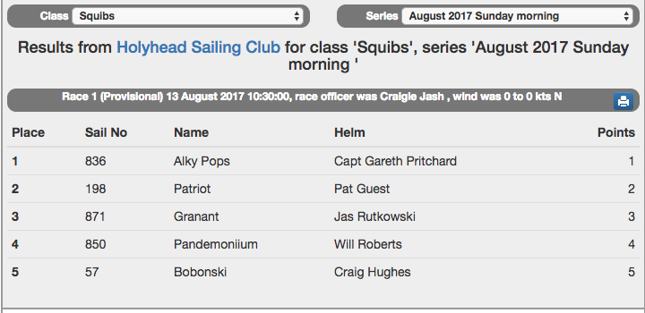squib results august sunday series